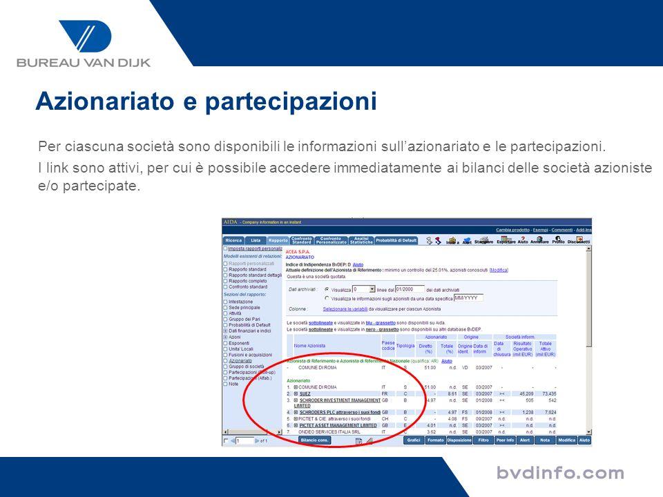 Per ciascuna società sono disponibili le informazioni sullazionariato e le partecipazioni. I link sono attivi, per cui è possibile accedere immediatam