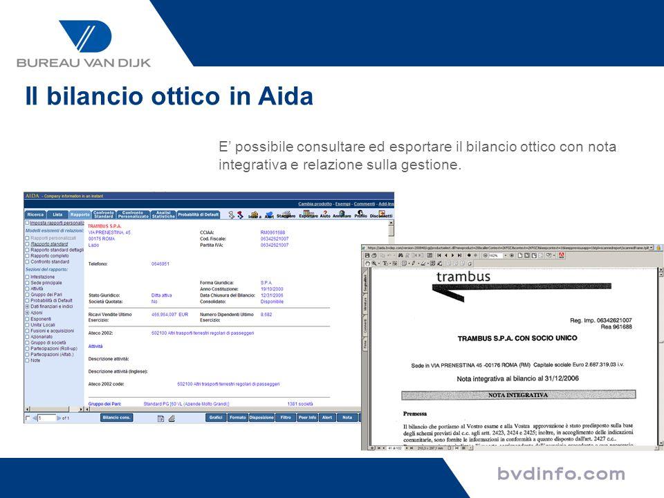 E possibile consultare ed esportare il bilancio ottico con nota integrativa e relazione sulla gestione. Il bilancio ottico in Aida