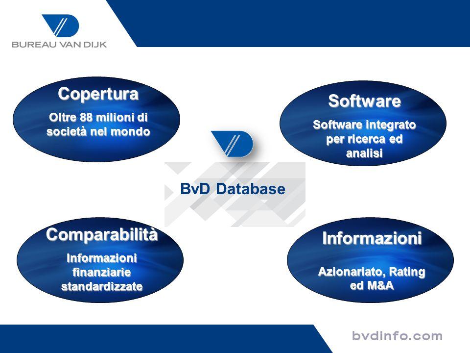 Copertura Oltre 88 milioni di società nel mondo Software Software integrato per ricerca ed analisi Comparabilità Informazioni finanziarie standardizza