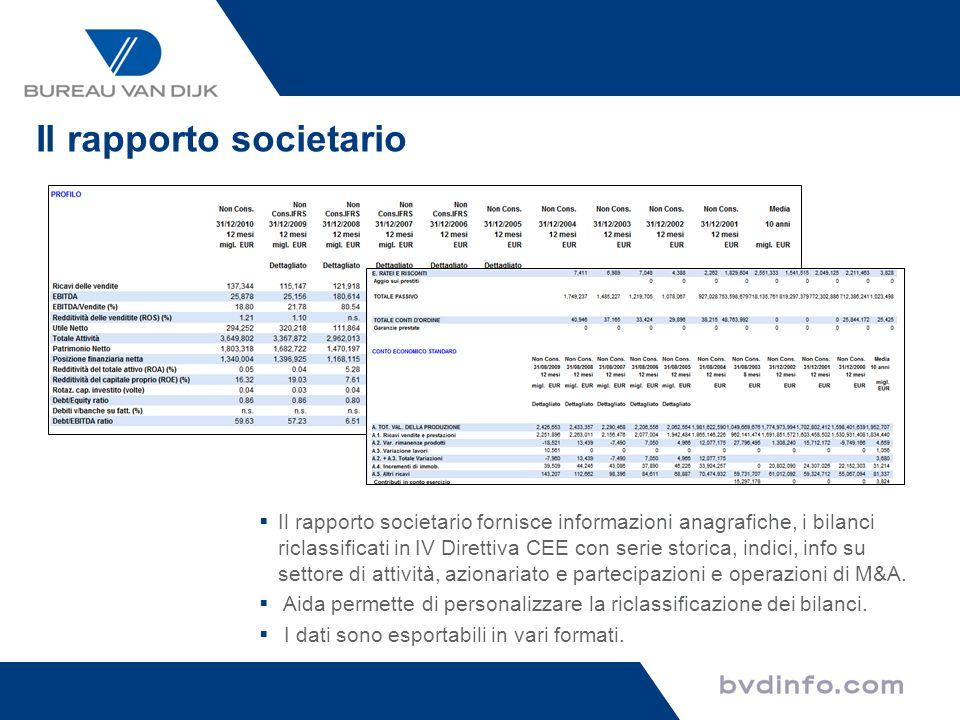 Il rapporto societario Il rapporto societario fornisce informazioni anagrafiche, i bilanci riclassificati in IV Direttiva CEE con serie storica, indic