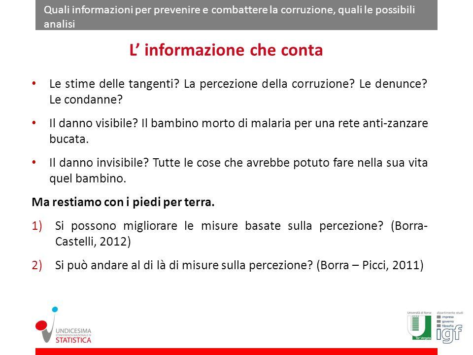CPI 2010 Transparency Int. EPCI 2010 Borra - Castelli CorrottoIntegro Corruzione attesa sotto sopra