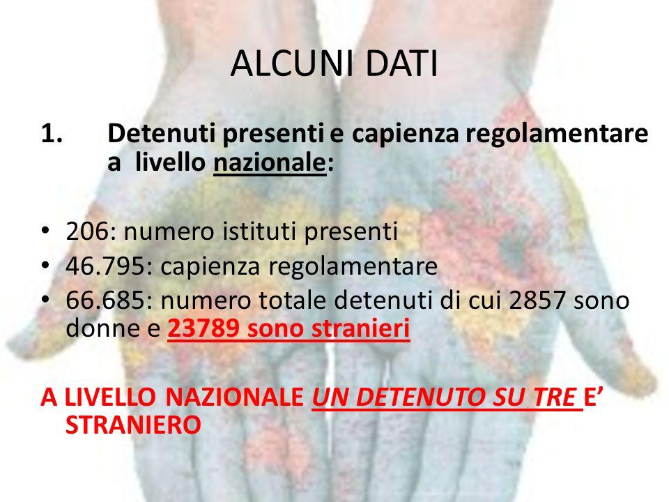 ALCUNI DATI 1.Detenuti presenti e capienza regolamentare a livello nazionale: 206: numero istituti presenti 46.795: capienza regolamentare 66.685: num