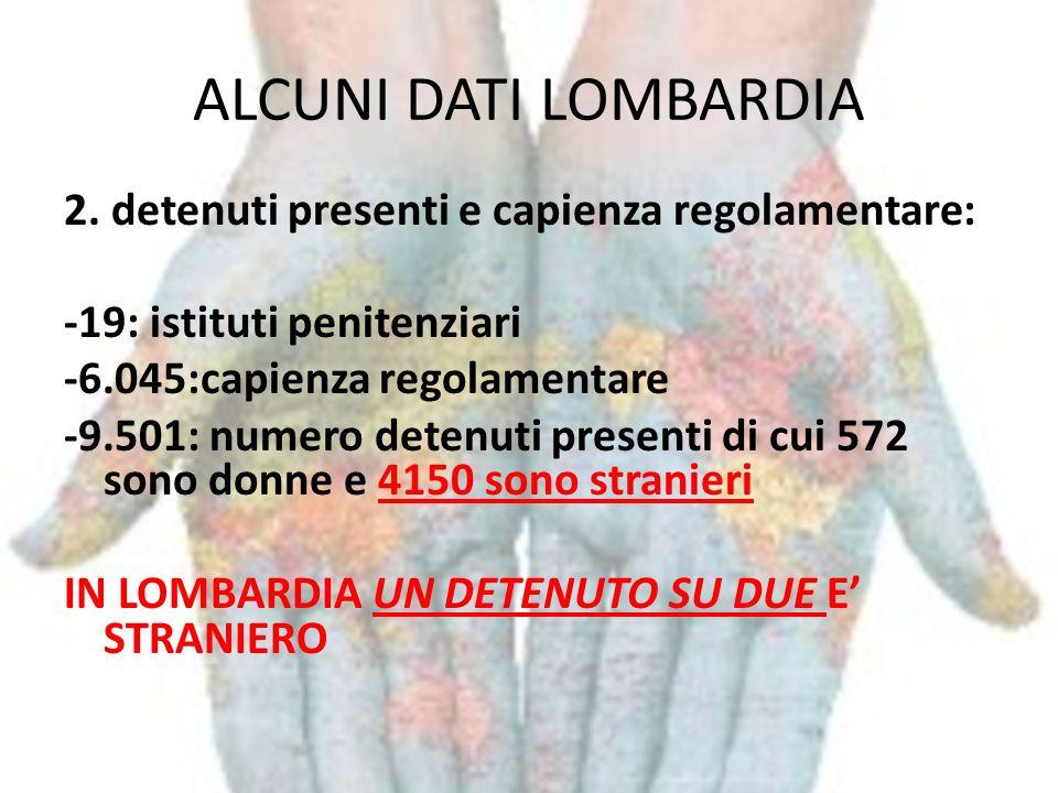 DETENUTI PRESENTI PER POSIZIONE GIURIDICA 1.TOTALE DETENUTI A LIVELLO NAZIONALE(ITALIANI + STRANIERI) 13.363:IN ATTESA DI PRIMO GIUDIZIO 7.229: APPELLANTI 4.601: RICCORENTI 38.506: CONDANNATI DEFINITIVI 2.