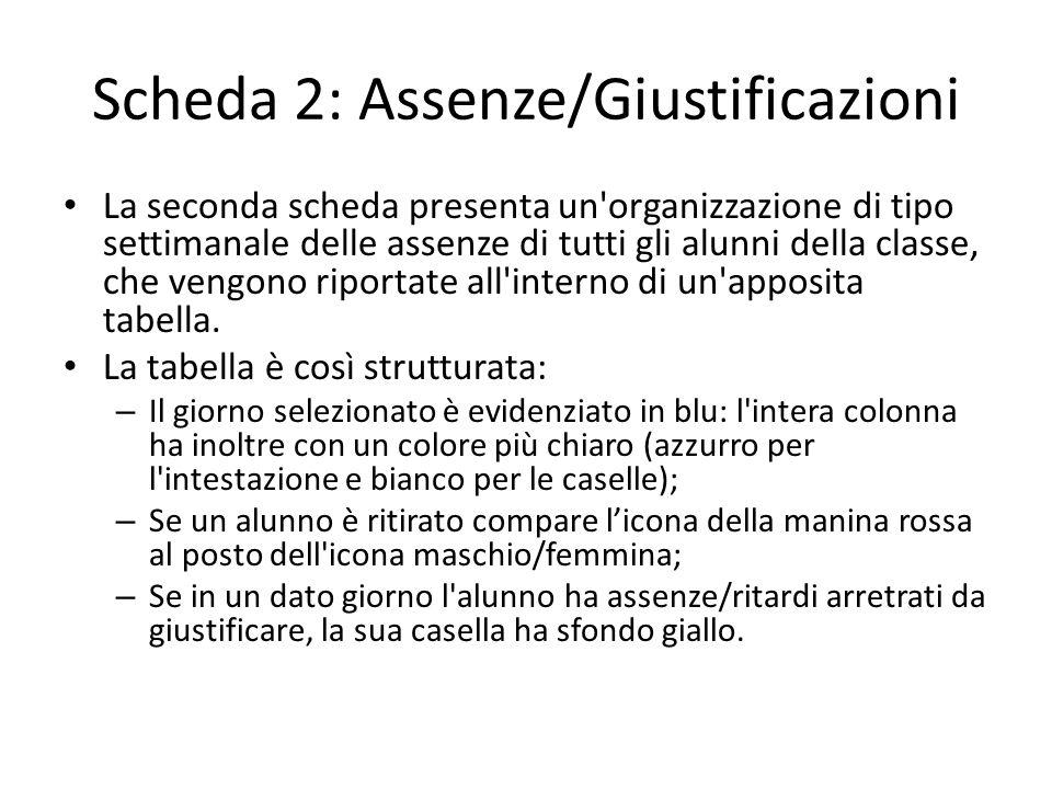 Scheda 2: Assenze/Giustificazioni La seconda scheda presenta un'organizzazione di tipo settimanale delle assenze di tutti gli alunni della classe, che