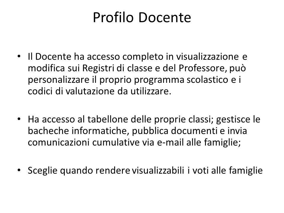 Profilo Docente Il Docente ha accesso completo in visualizzazione e modifica sui Registri di classe e del Professore, può personalizzare il proprio pr