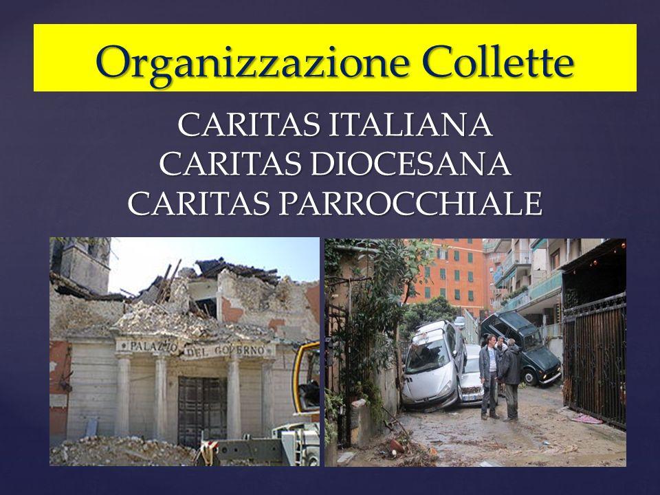 Organizzazione Collette CARITAS ITALIANA CARITAS DIOCESANA CARITAS PARROCCHIALE