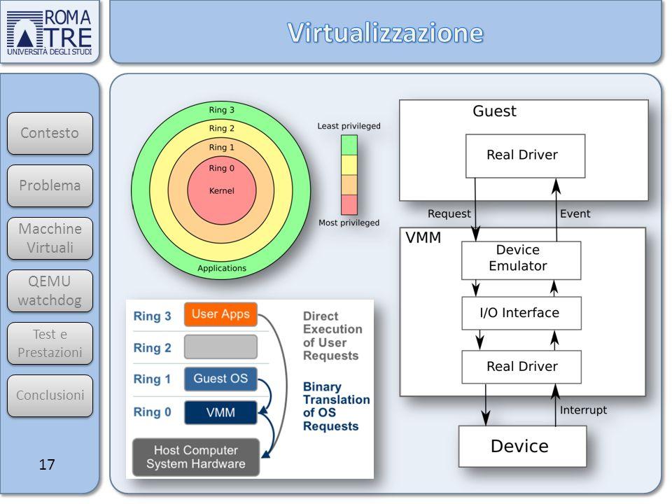Contesto Macchine Virtuali Macchine Virtuali QEMU watchdog Test e Prestazioni Problema Conclusioni 17