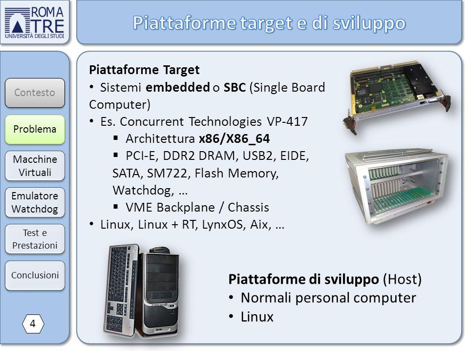 Macchine Virtuali Macchine Virtuali Emulatore Watchdog Emulatore Watchdog Test e Prestazioni Piattaforme Target Sistemi embedded o SBC (Single Board C