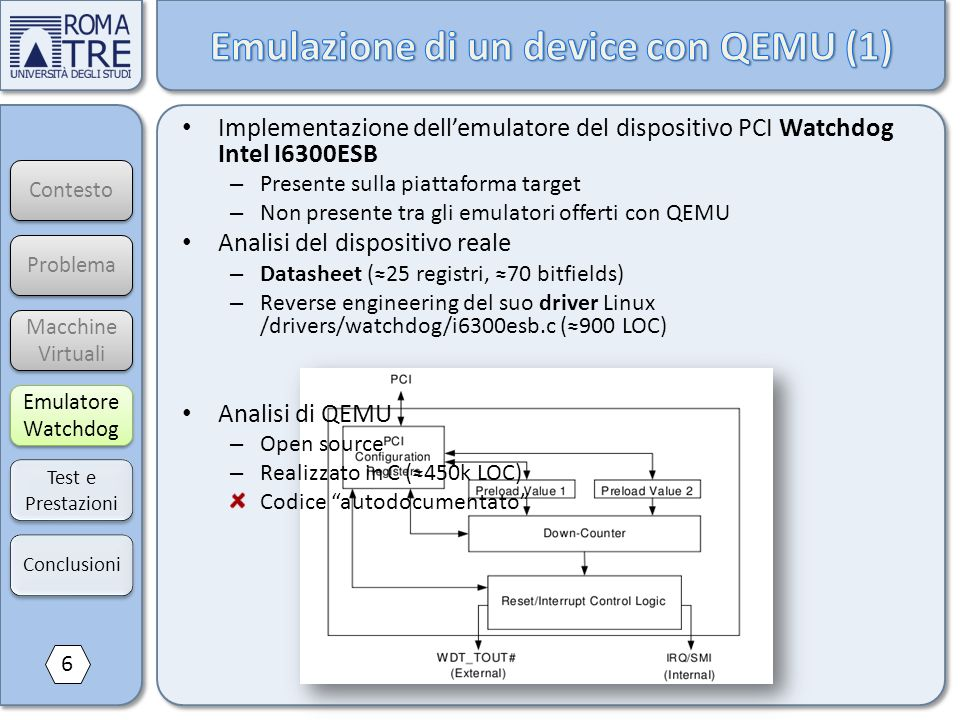 Contesto Macchine Virtuali Macchine Virtuali Emulatore Watchdog Emulatore Watchdog Test e Prestazioni Problema Conclusioni 6 Implementazione dellemula