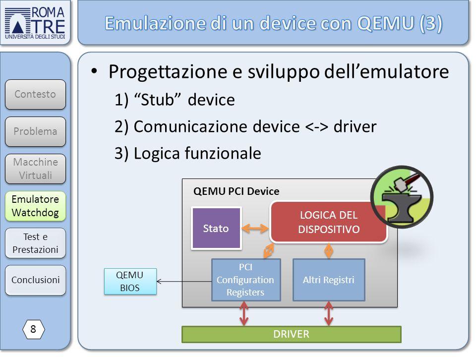 Contesto Macchine Virtuali Macchine Virtuali Emulatore Watchdog Emulatore Watchdog Test e Prestazioni Progettazione e sviluppo dellemulatore 1) Stub d