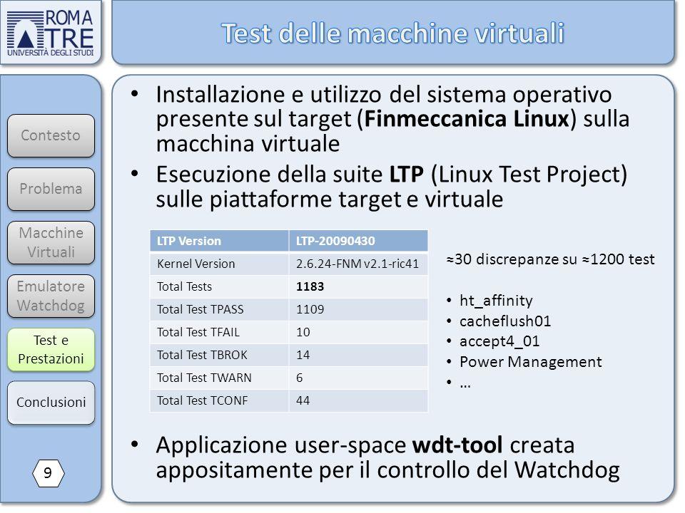 Contesto Macchine Virtuali Macchine Virtuali Emulatore Watchdog Emulatore Watchdog Test e Prestazioni Problema Conclusioni Installazione e utilizzo de