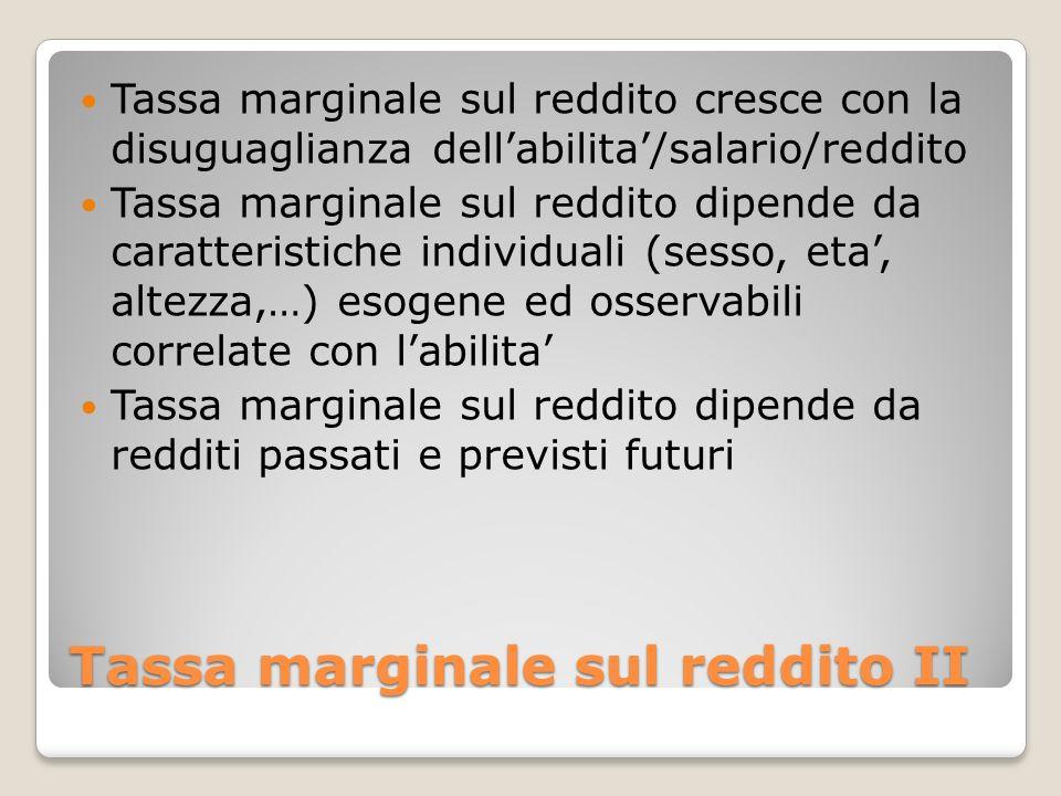 Tassa marginale sul reddito II Tassa marginale sul reddito cresce con la disuguaglianza dellabilita/salario/reddito Tassa marginale sul reddito dipend