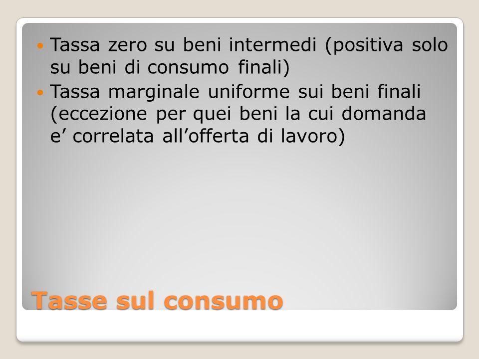 Tasse sul consumo Tassa zero su beni intermedi (positiva solo su beni di consumo finali) Tassa marginale uniforme sui beni finali (eccezione per quei