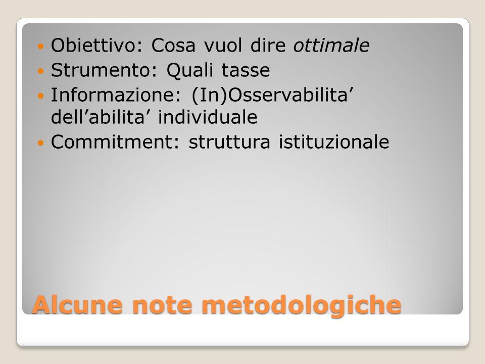 Alcune note metodologiche Obiettivo: Cosa vuol dire ottimale Strumento: Quali tasse Informazione: (In)Osservabilita dellabilita individuale Commitment