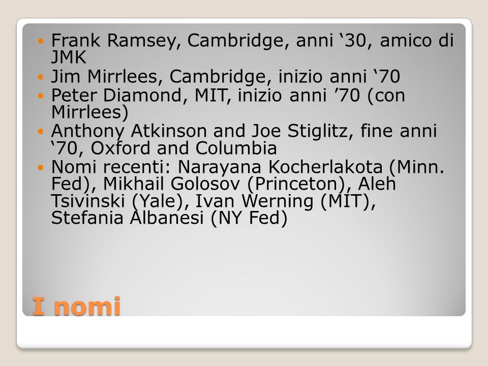 I nomi Frank Ramsey, Cambridge, anni 30, amico di JMK Jim Mirrlees, Cambridge, inizio anni 70 Peter Diamond, MIT, inizio anni 70 (con Mirrlees) Anthon