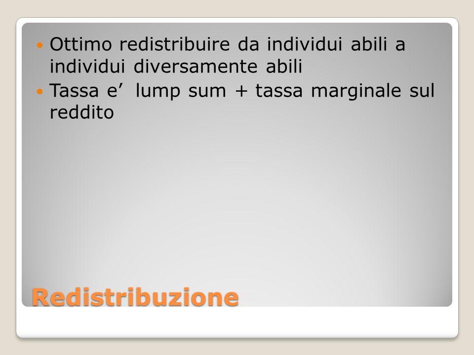 Redistribuzione Ottimo redistribuire da individui abili a individui diversamente abili Tassa e lump sum + tassa marginale sul reddito