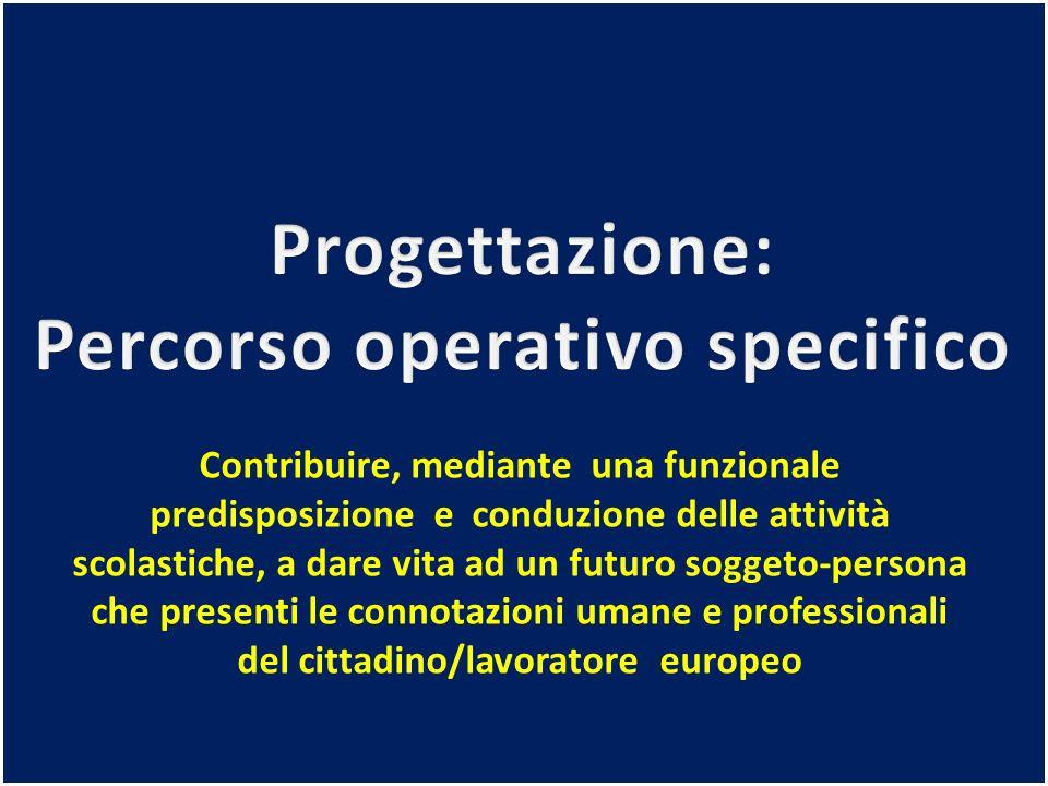 FINALITA OBIETTIVO FORMATIVO COMPETENZA OBIETTIVI COGNITIVI PREREQUISITI - PRECONOSCENZE METODOLOGIA VERIFICA VALUTAZIONE AUTO-VALUTAZIONE eventuali interventi compensativi