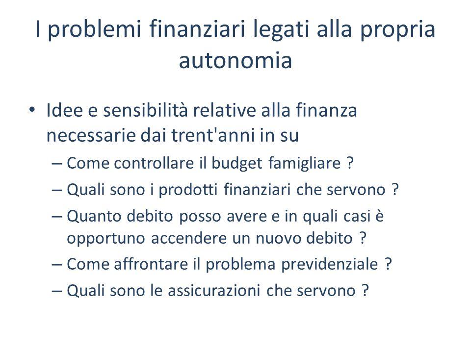 I problemi finanziari legati alla propria autonomia Idee e sensibilità relative alla finanza necessarie dai trent'anni in su – Come controllare il bud