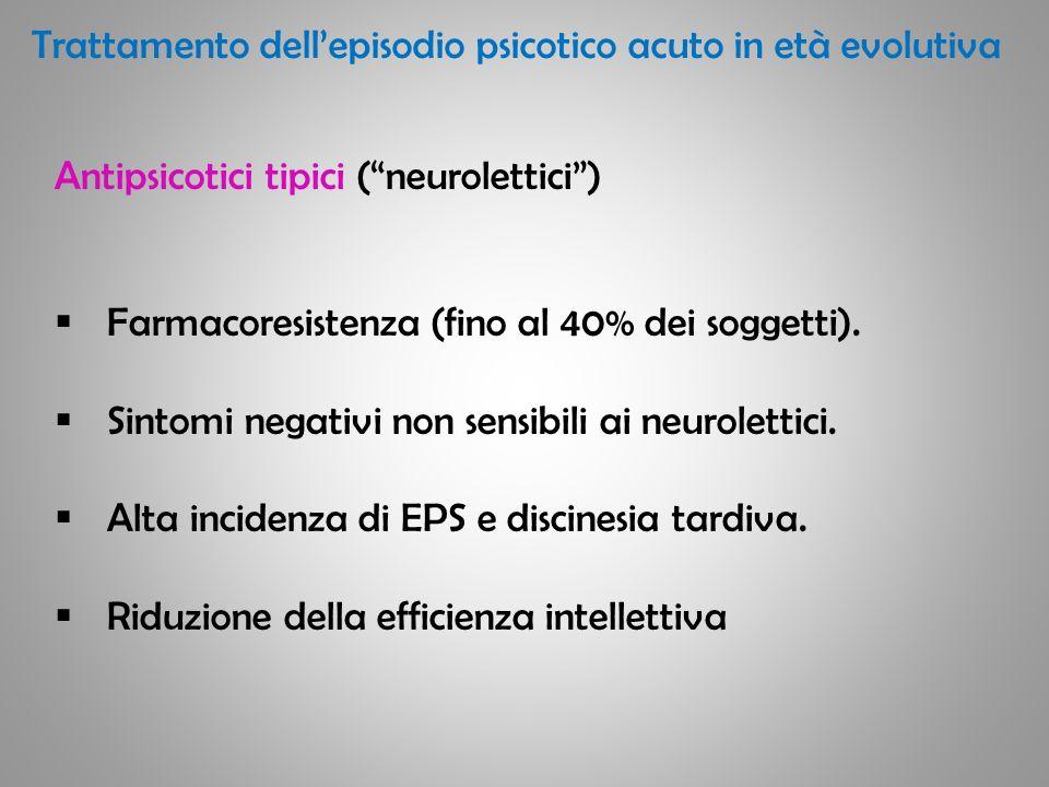 Antipsicotici tipici (neurolettici) Farmacoresistenza (fino al 40% dei soggetti). Sintomi negativi non sensibili ai neurolettici. Alta incidenza di EP