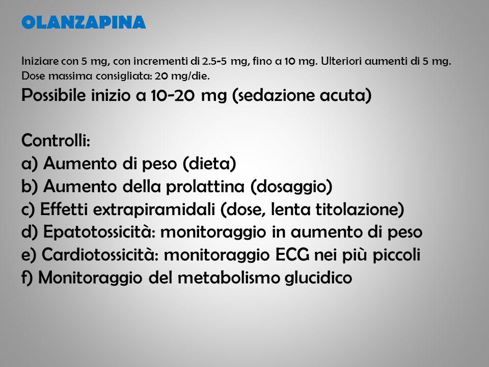 OLANZAPINA Iniziare con 5 mg, con incrementi di 2.5-5 mg, fino a 10 mg. Ulteriori aumenti di 5 mg. Dose massima consigliata: 20 mg/die. Possibile iniz