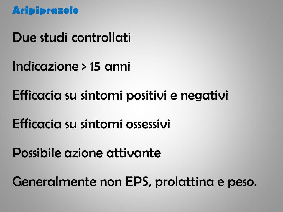 Aripiprazolo Due studi controllati Indicazione > 15 anni Efficacia su sintomi positivi e negativi Efficacia su sintomi ossessivi Possibile azione atti