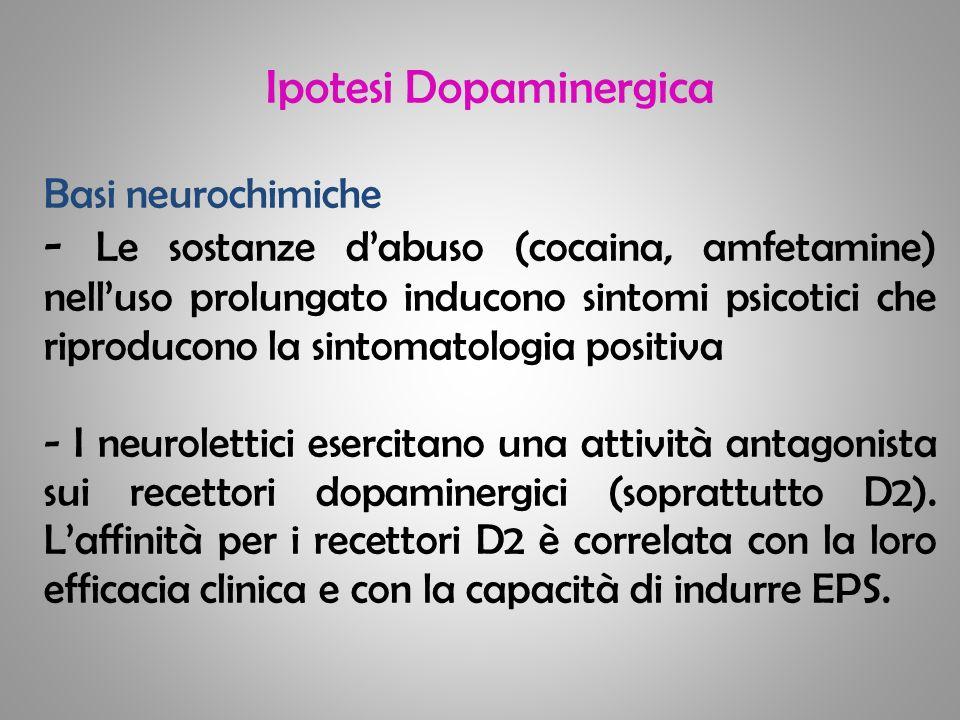 Ipotesi dopaminergica della schizofrenia Basi fisiopatologiche - Sintomi psicotici della schizofrenia: iperattività del sistema dopaminergico mesolimbico, forse secondaria ad un mancato feed-back retroattivo inibitorio.