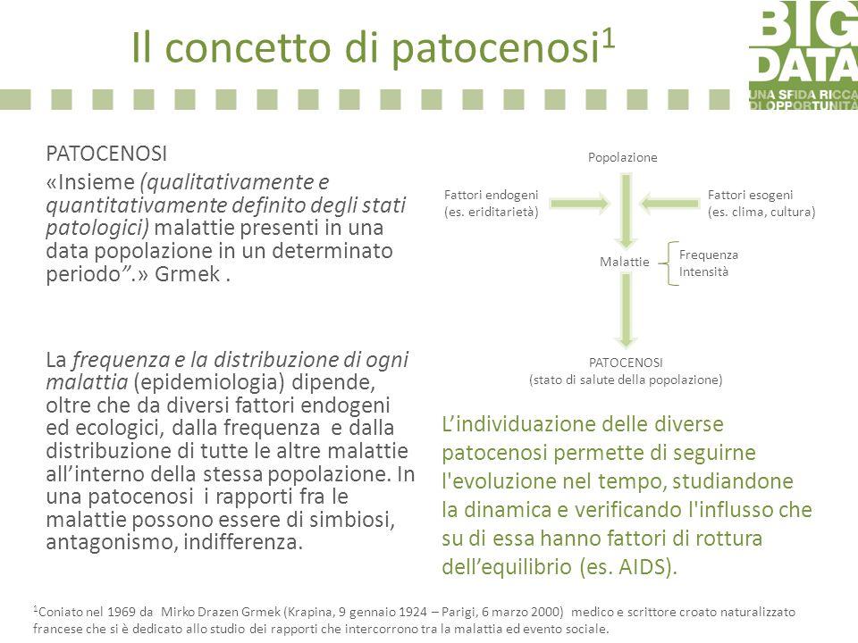 Il concetto di patocenosi 1 PATOCENOSI «Insieme (qualitativamente e quantitativamente definito degli stati patologici) malattie presenti in una data p