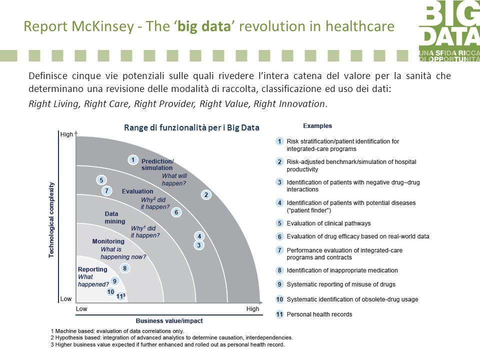 Report McKinsey - The big data revolution in healthcare Definisce cinque vie potenziali sulle quali rivedere lintera catena del valore per la sanità c