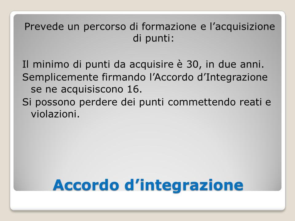 Accordo dintegrazione Prevede un percorso di formazione e lacquisizione di punti: Il minimo di punti da acquisire è 30, in due anni. Semplicemente fir