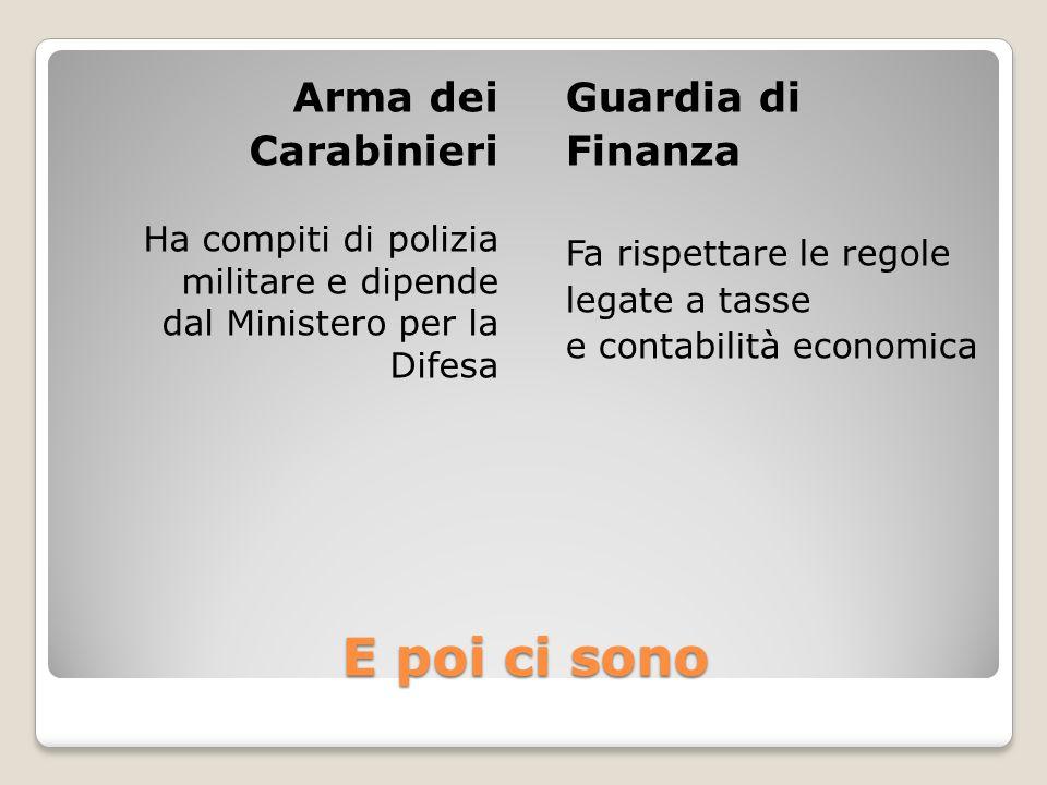E poi ci sono Arma dei Carabinieri Ha compiti di polizia militare e dipende dal Ministero per la Difesa Guardia di Finanza Fa rispettare le regole leg