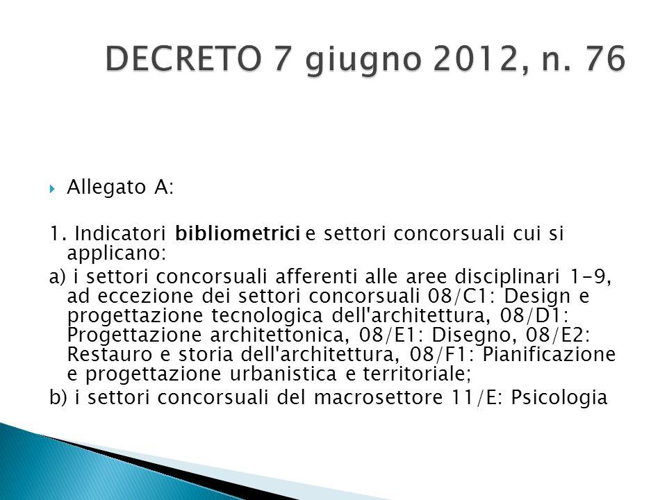Allegato A: 1. Indicatori bibliometrici e settori concorsuali cui si applicano: a) i settori concorsuali afferenti alle aree disciplinari 1-9, ad ecce