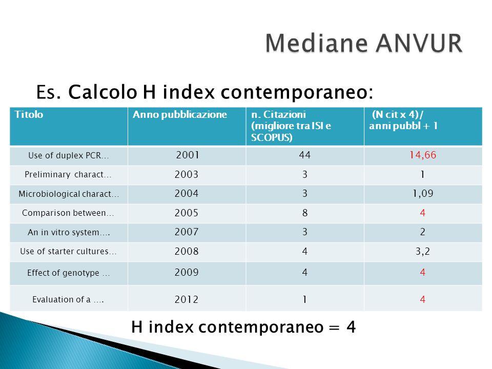 Es. Calcolo H index contemporaneo: TitoloAnno pubblicazionen. Citazioni (migliore tra ISI e SCOPUS) (N cit x 4)/ anni pubbl + 1 Use of duplex PCR… 200