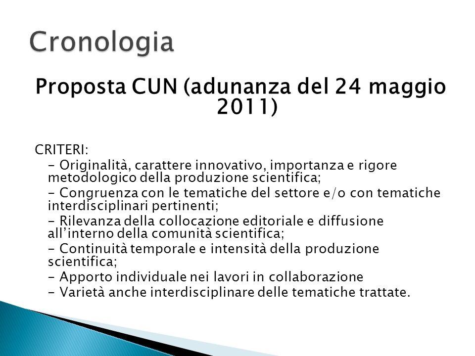 Proposta CUN (adunanza del 24 maggio 2011) CRITERI: - Originalità, carattere innovativo, importanza e rigore metodologico della produzione scientifica