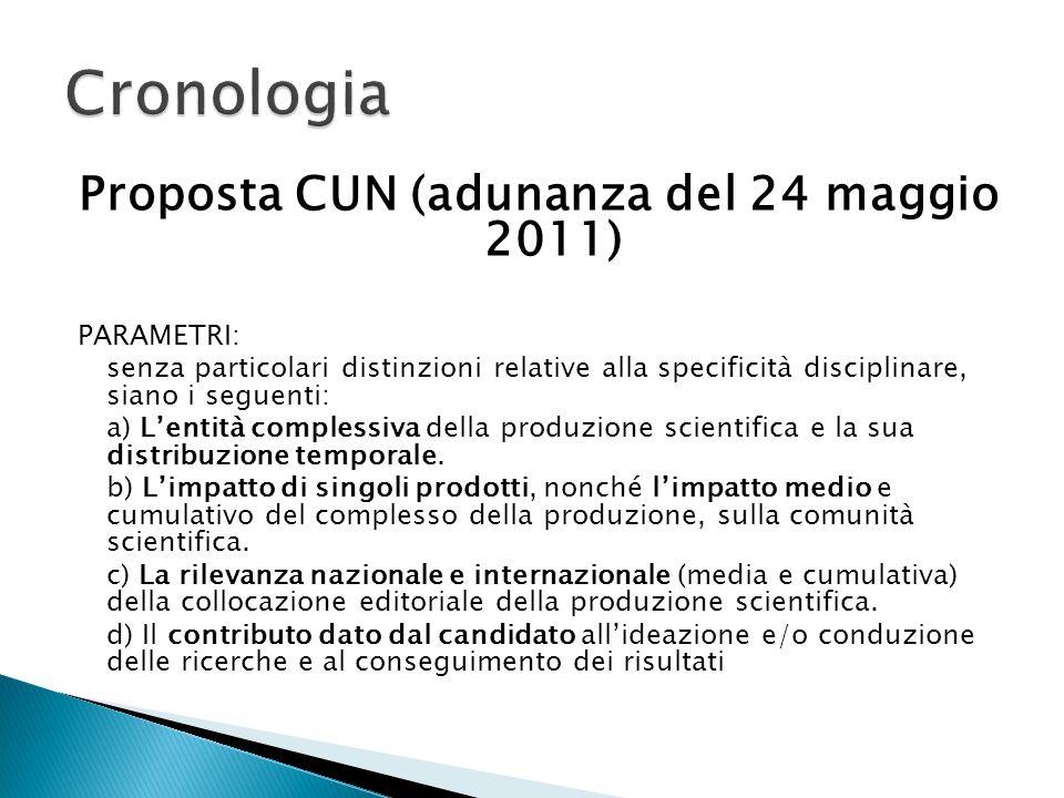 Proposta CUN (adunanza del 24 maggio 2011) PARAMETRI: senza particolari distinzioni relative alla specificità disciplinare, siano i seguenti: a) Lentità complessiva della produzione scientifica e la sua distribuzione temporale.