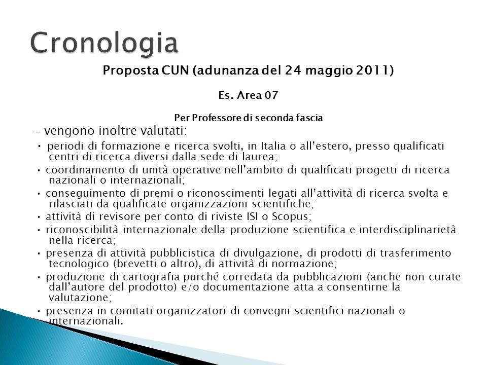 Proposta CUN (adunanza del 24 maggio 2011) Es. Area 07 Per Professore di seconda fascia - vengono inoltre valutati: periodi di formazione e ricerca sv