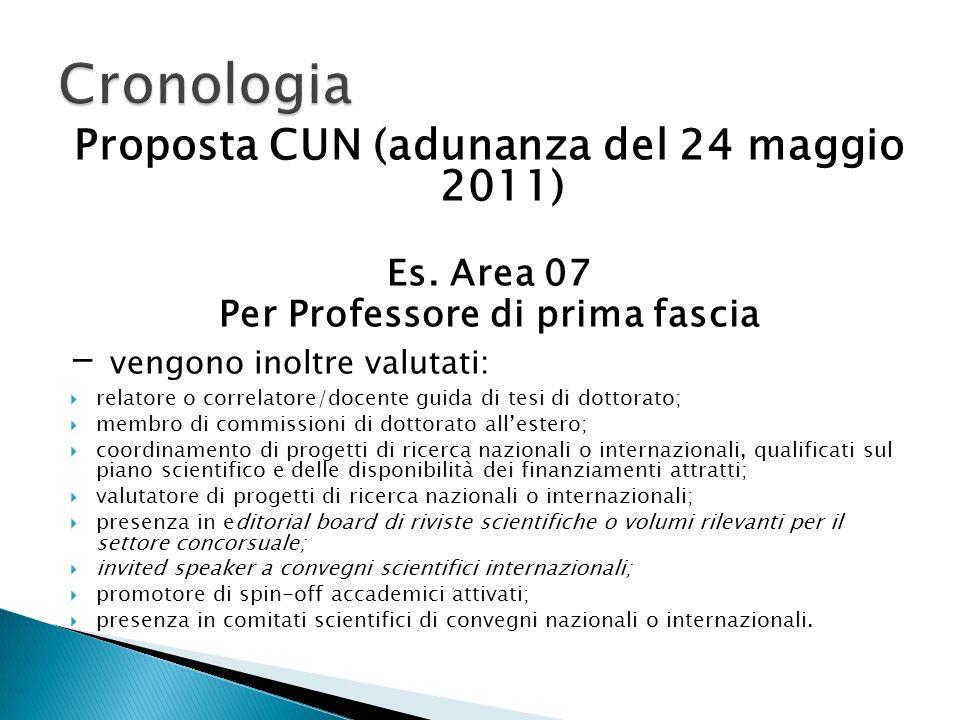 Proposta CUN (adunanza del 24 maggio 2011) Es. Area 07 Per Professore di prima fascia - vengono inoltre valutati: relatore o correlatore/docente guida