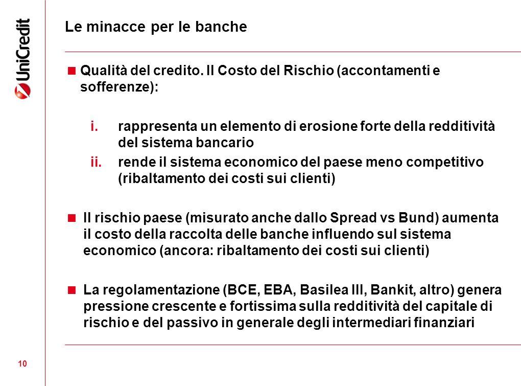 Le minacce per le banche Qualità del credito. Il Costo del Rischio (accontamenti e sofferenze): i.rappresenta un elemento di erosione forte della redd