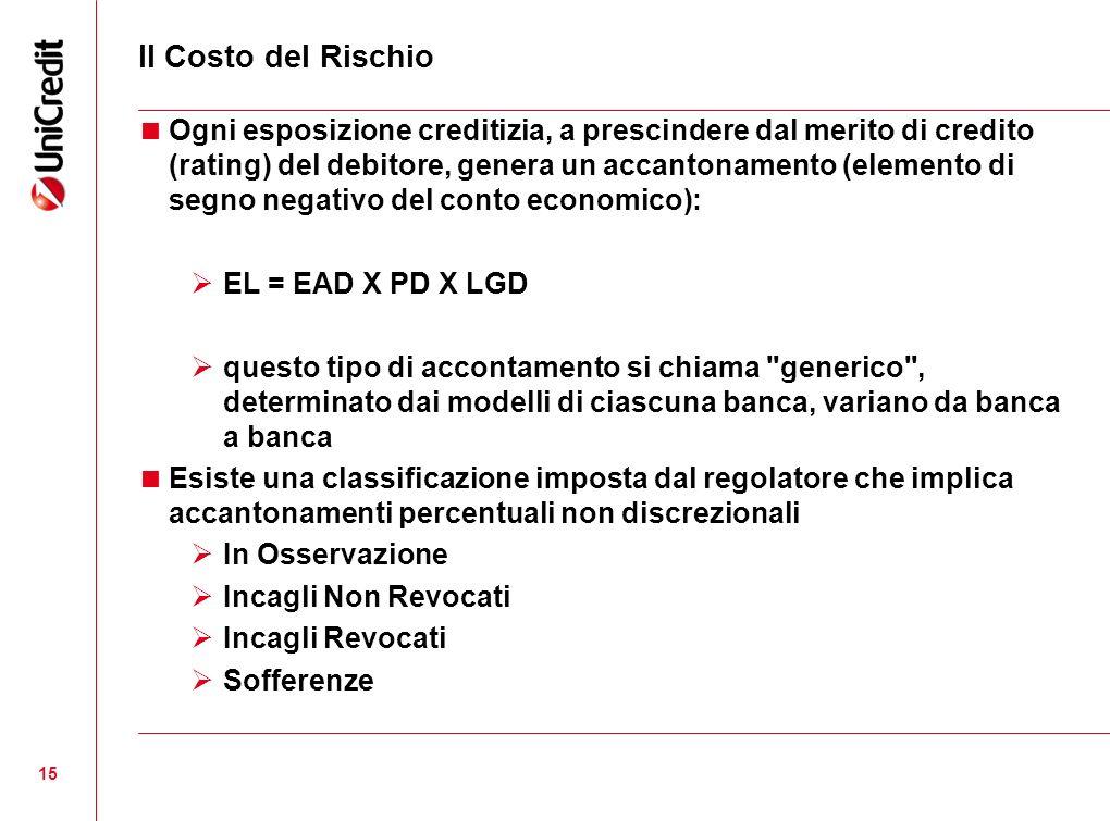 Il Costo del Rischio 15 Ogni esposizione creditizia, a prescindere dal merito di credito (rating) del debitore, genera un accantonamento (elemento di