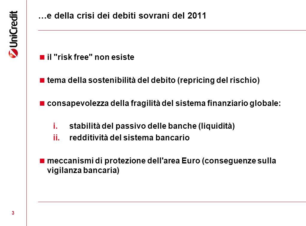 Lehman + Crisi Debito Sovrano = Basilea III, il Nuovo Mondo La III versione dell Accordo di Basilea introduce: 1.Nuovi requisiti di capitale – nella sostanza, maggiore peso del capitale di rischio nel passivo delle banche 2.Nuove (e più stringenti) regole su: a.liquidità b.funding c.leva d.rischi 4