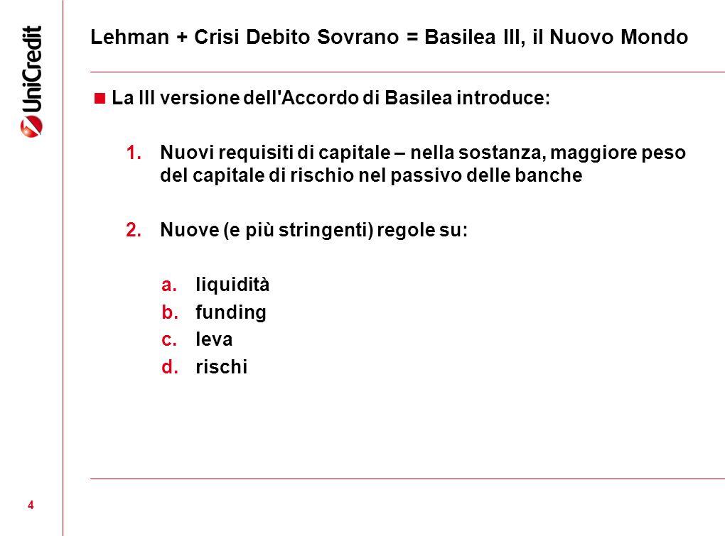 Basilea III: l impatto sul passivo delle Banche L adeguamento ai nuovi requisiti di capitale comporta: in Europa: 1.1.100 miliardi di Euro di Capitale di Rischio aggiuntivo 2.1.300 miliardi di Euro di raccolta a breve termine aggiuntiva 3.2.300 miliardi di Euro di raccolta a medio-lungo termine aggiuntiva in USA (per le sole banche di piccole dimensioni) : 1.600 miliardi di Euro di Capitale di Rischio aggiuntivo 2.570 miliardi di Euro di raccolta a breve termine aggiuntiva 3.2.200 miliardi di Euro di raccolta a medio-lungo termine aggiuntiva 5
