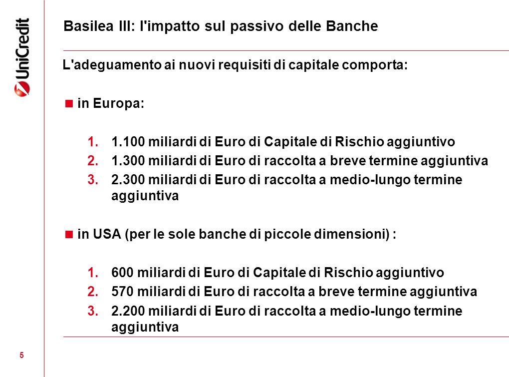 Basilea III: l'impatto sul passivo delle Banche L'adeguamento ai nuovi requisiti di capitale comporta: in Europa: 1.1.100 miliardi di Euro di Capitale