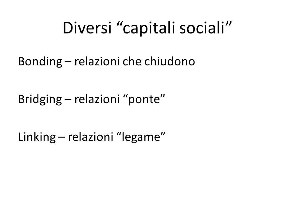 Diversi capitali sociali Bonding – relazioni che chiudono Bridging – relazioni ponte Linking – relazioni legame