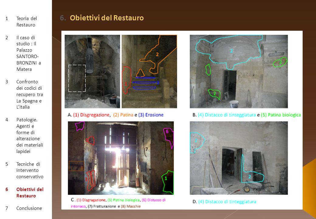 1Teoria del Restauro 2Il caso di studio : Il Palazzo SANTORO- BRONZINI a Matera 3Confronto dei codici di recupero tra La Spagna e LItalia 4Patologie.