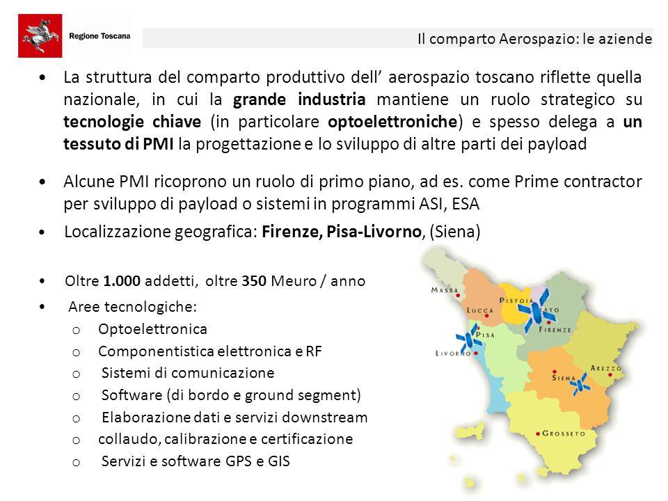 Toscana: il comparto Aerospazio – Esempio di Grande Impresa Selex ES, gruppo Finmeccanica: Ruolo strategico nei settori Spazio e Difesa (es.