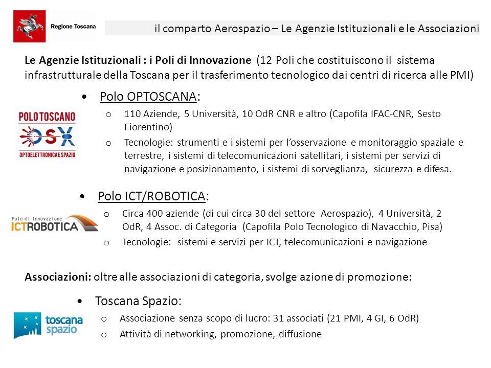 Il supporto della Toscana alla Ricerca nel settore Nell ambito di questo protocollo d intesa vengono messi a disposizione 51,4 milioni di Euro per orientare lofferta scientifica verso i fabbisogni innovativi delle imprese, stimolandone linnovazione.