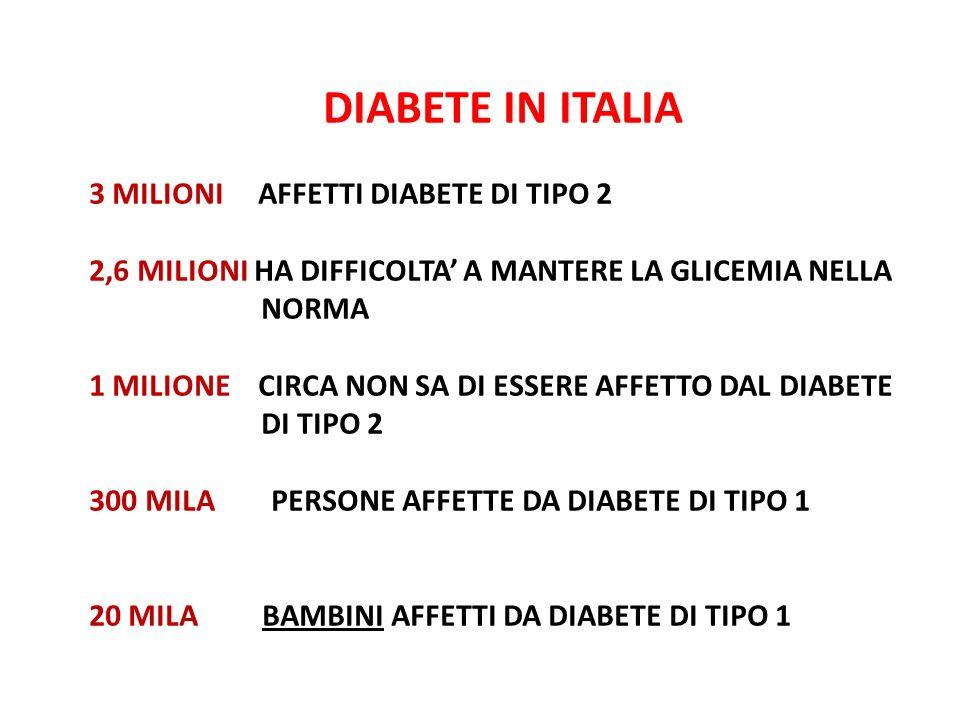DIABETE IN ITALIA 3 MILIONI AFFETTI DIABETE DI TIPO 2 2,6 MILIONI HA DIFFICOLTA A MANTERE LA GLICEMIA NELLA NORMA 1 MILIONE CIRCA NON SA DI ESSERE AFF