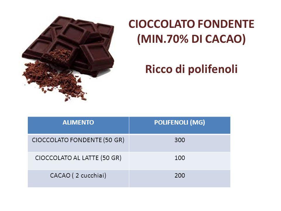 CIOCCOLATO FONDENTE (MIN.70% DI CACAO) Ricco di polifenoli ALIMENTOPOLIFENOLI (MG) CIOCCOLATO FONDENTE (50 GR)300 CIOCCOLATO AL LATTE (50 GR)100 CACAO