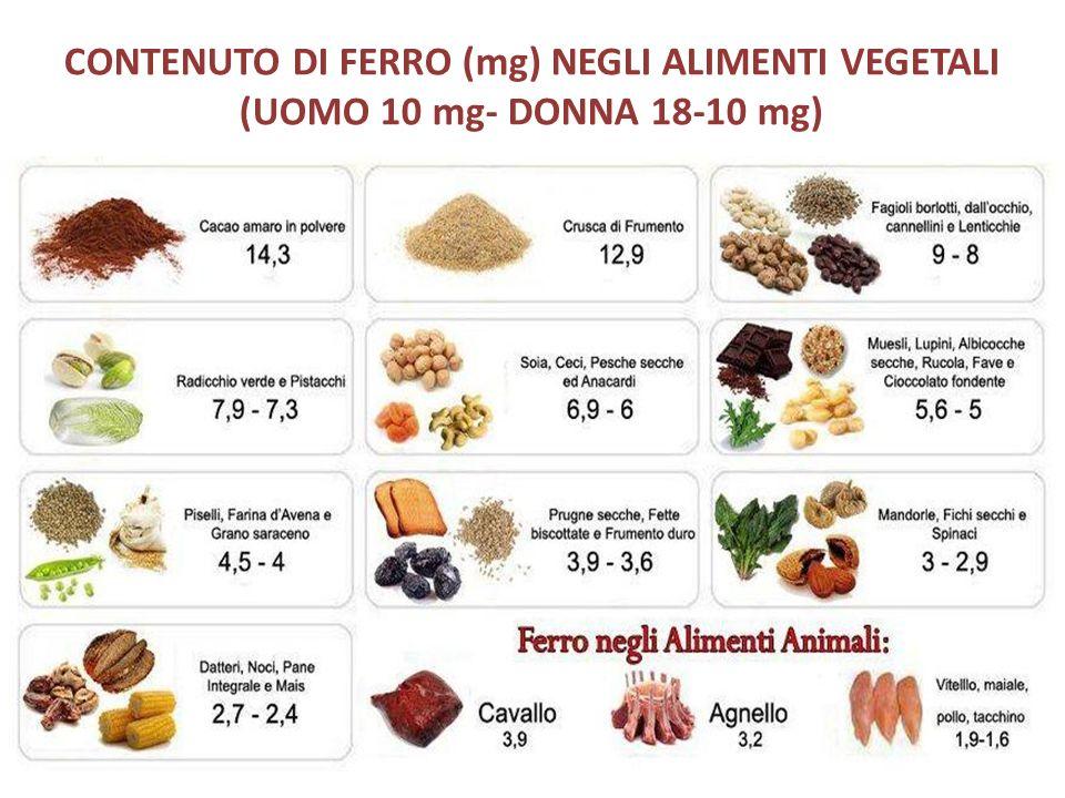 CONTENUTO DI FERRO (mg) NEGLI ALIMENTI VEGETALI (UOMO 10 mg- DONNA 18-10 mg)