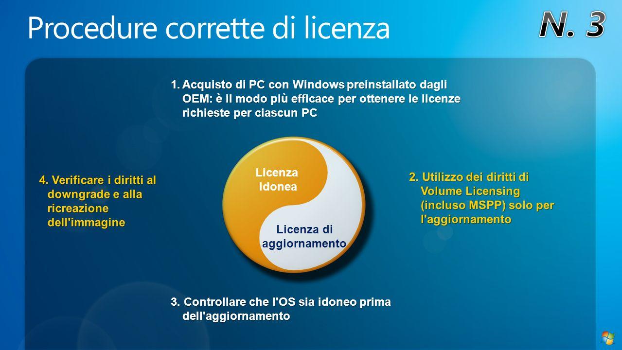 1.Acquisto di PC con Windows preinstallato dagli OEM: è il modo più efficace per ottenere le licenze richieste per ciascun PC 3. Controllare che l'OS