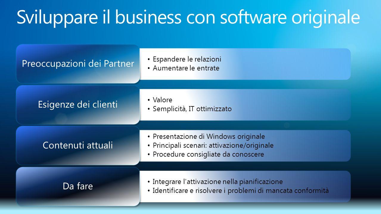 Espandere le relazioni Aumentare le entrate Valore Semplicità, IT ottimizzato Presentazione di Windows originale Principali scenari: attivazione/origi